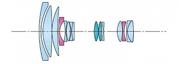 Прикрепленное изображение: tokina-at-x-242-24-200mm-lens-optical-scheme.jpg