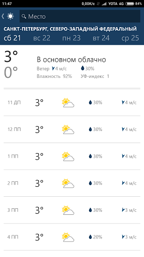 Прикрепленное изображение: Screenshot_2017-10-19-11-47-14-106_com.microsoft.amp.apps.bingweather.png