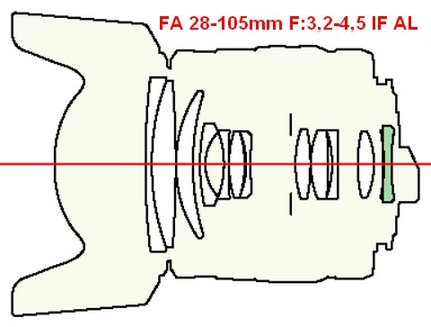 Прикрепленное изображение: 28-105f3.2-4.5.jpg