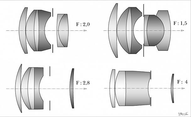 Прикрепленное изображение: Схемы_различных_модификаций_объектива_Зоннар.jpg
