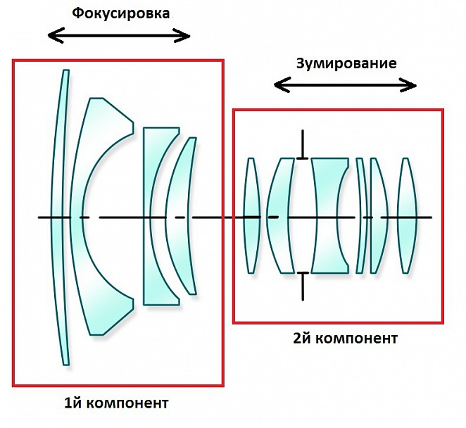Прикрепленное изображение: Оптическая Схема 1.jpg