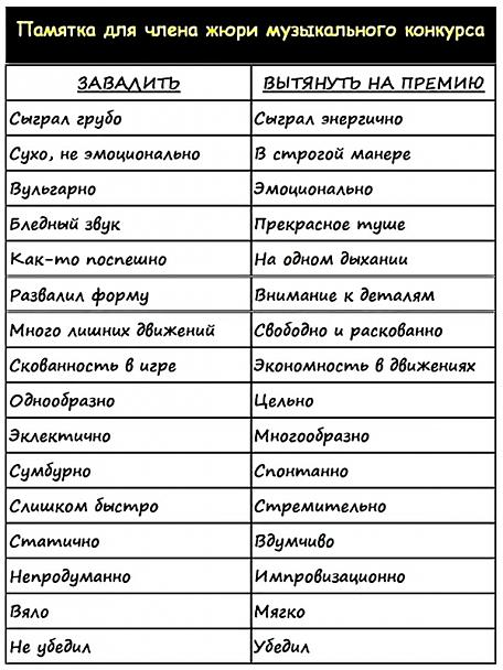 Прикрепленное изображение: mem_exam.png