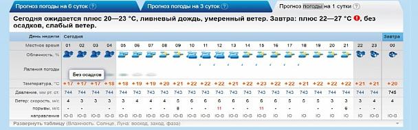 Прикрепленное изображение: погода.jpg