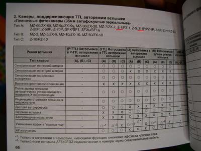 Прикрепленное изображение: TTL.jpg